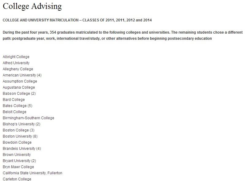 Kimball Union Academy -肯博联盟中学-Kimball Union Academy的毕业去向