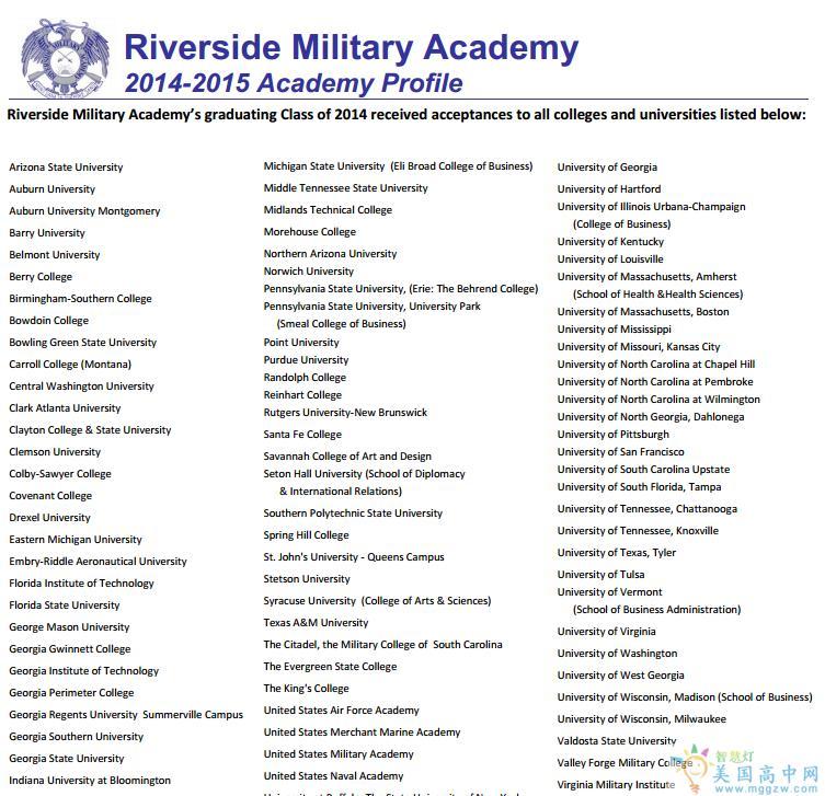 Riverside Military Academy-河滨军事中学-Riverside Military Academy的毕业去向